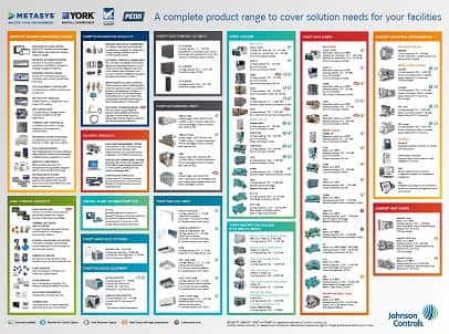 Europe Product Line Card 2018