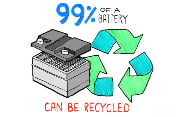 page_recyclegraphic