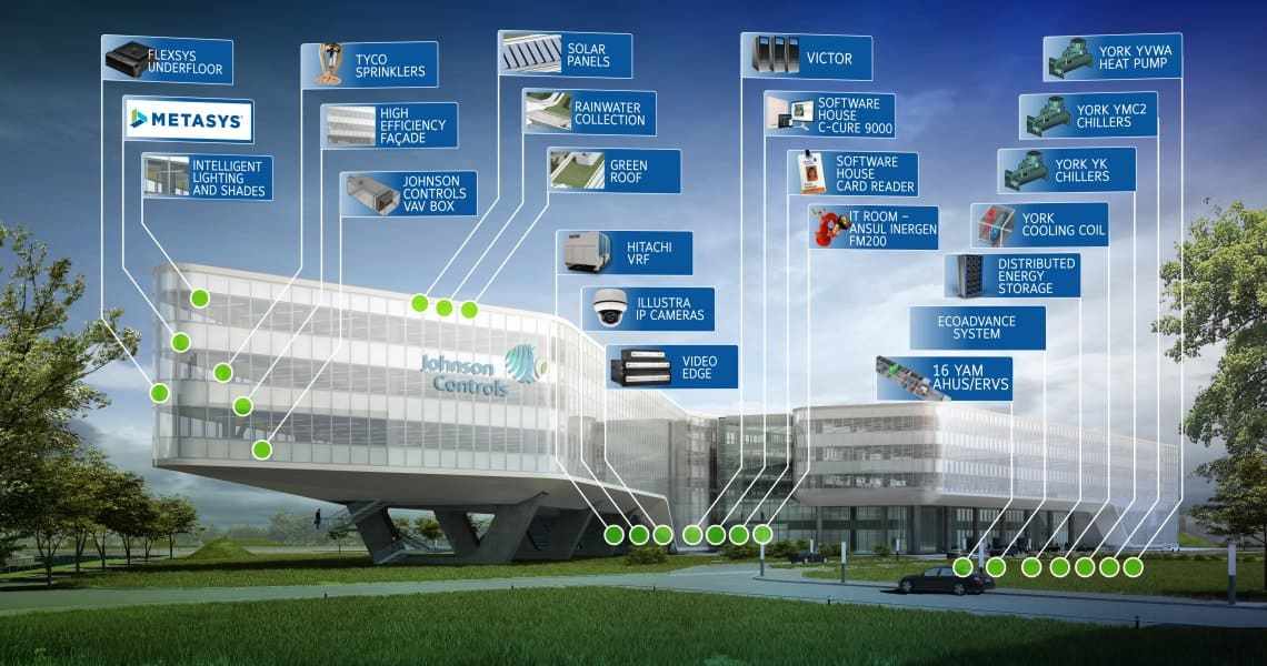 Johnson controls unveils smart asia pacific headquarters - Johnson and johnson office locations ...