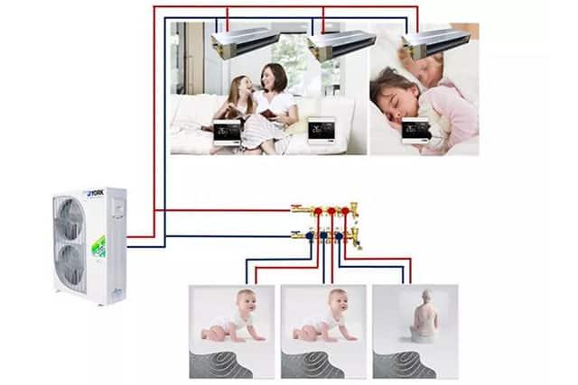 家用中央空调的C位之选